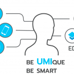 Latest technologies towards science education of youth? In UMI-Sci-Ed this is the goal!