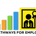 Pathways4employ kicks off in Bilbao!